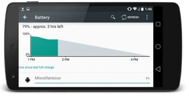 project volta - Top 10 Features of Android L